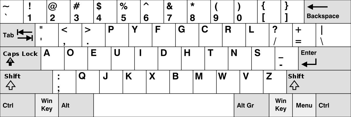 Dvorak keyboard layout